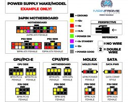 Computer Power Supply Wiring Diagram from mainframecustom.com